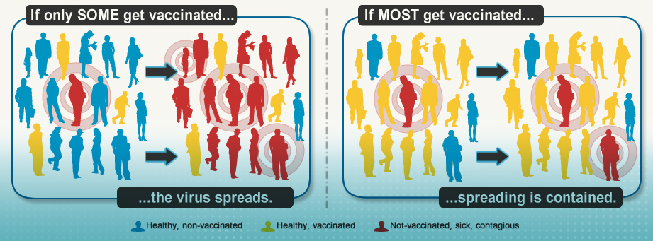 Can Unvaccinated Kids Spread Disease